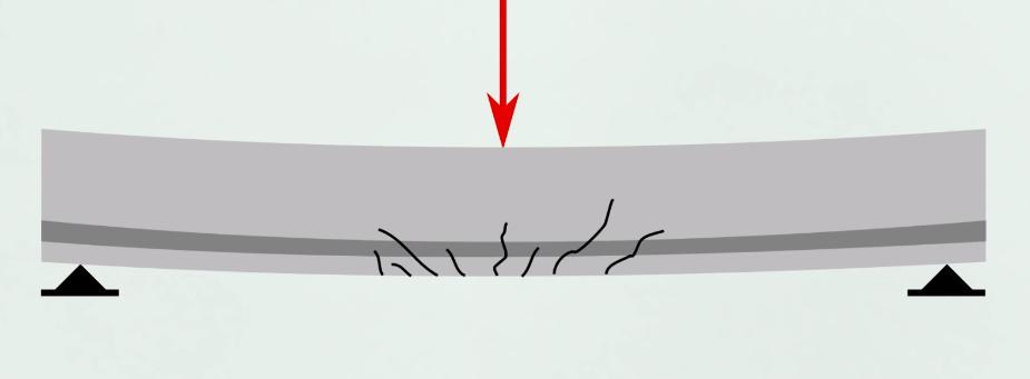 Cracks developed on deflection
