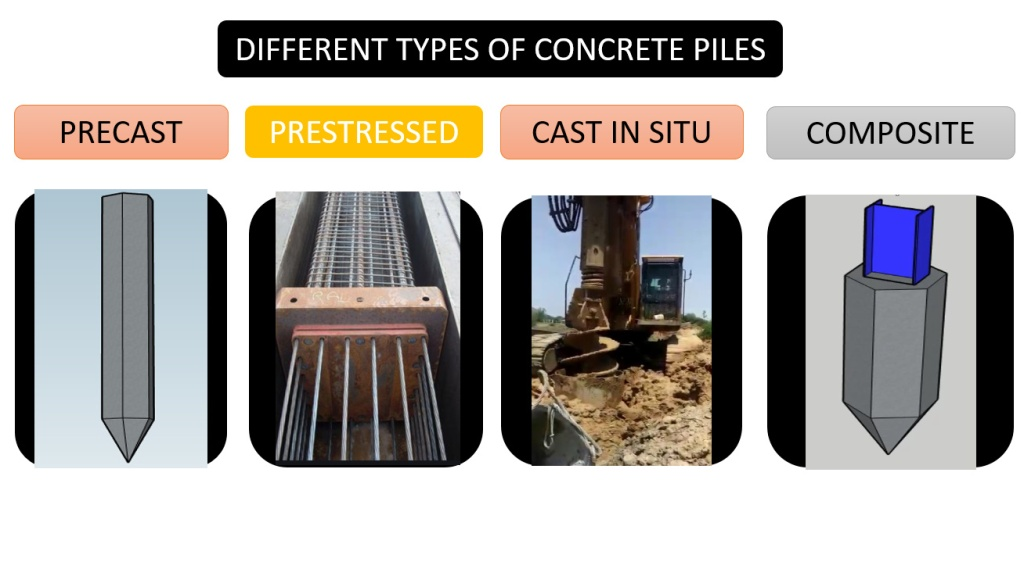 Different type of concrete pile