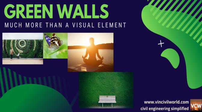 green walls/living walls – types – Advantages